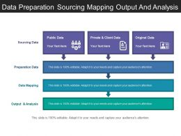 Data Preparation Sourcing Mapping Output And Analysis