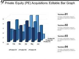 Data Presentation Graphs