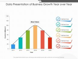Data Presentation Of Business Growth Year Over Year