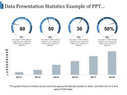 Data Presentation Statistics Example Of Ppt Presentation