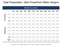Data Presentation Table Powerpoint Slides Designs