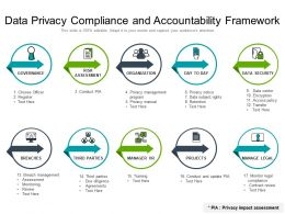 Data Privacy Compliance And Accountability Framework