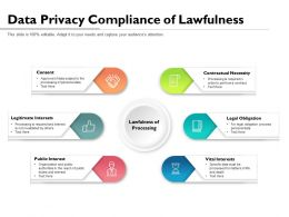 Data Privacy Compliance Of Lawfulness