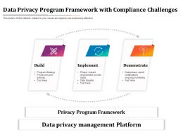 Data Privacy Program Framework With Compliance Challenges