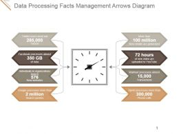 Data Processing Facts Management Arrows Diagram Ppt Design