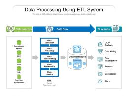 Data Processing Using ETL System