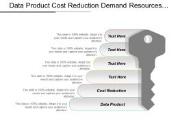 Data Product Cost Reduction Demand Resources Decision Management