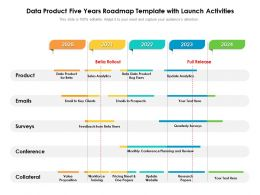Data Product Five Years Roadmap Template With Launch Activities