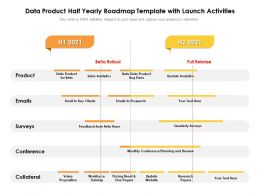 Data Product Half Yearly Roadmap Template With Launch Activities