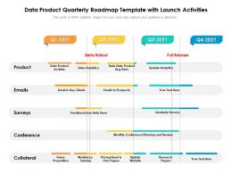 Data Product Quarterly Roadmap Template With Launch Activities