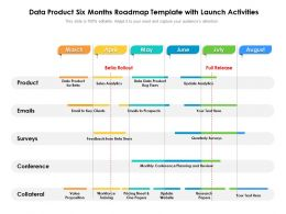 Data Product Six Months Roadmap Template With Launch Activities