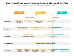 Data Product Three Months Roadmap Template With Launch Activities