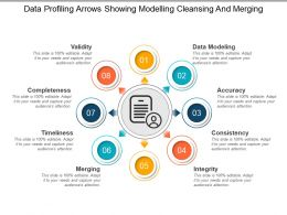 Data Profiling Arrows Showing Modelling Cleansing And Merging