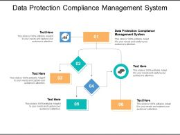 Data Protection Compliance Management System Ppt Powerpoint Presentation File Sample Cpb