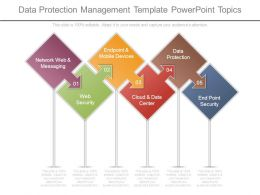Data Protection Management Template Powerpoint Topics