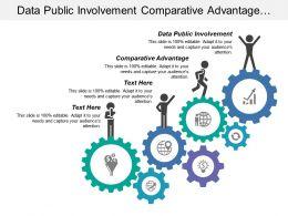 Data Public Involvement Comparative Advantage Achieve Customer Satisfaction