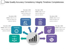 data_quality_accuracy_consistency_integrity_timelines_completeness_Slide01