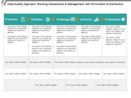 Data Quality Approach Showing Assessment And Management With Enrichment And Distribution