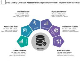 Data Quality Definition Assessment Analysis Improvement Implementation Control