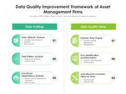 Data Quality Improvement Framework Of Asset Management Firms