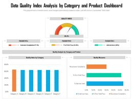 Data Quality Index Analysis By Category And Product Dashboard