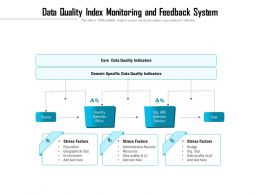 Data Quality Index Monitoring And Feedback System