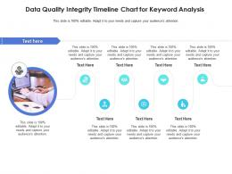 Data Quality Integrity Timeline Chart For Keyword Analysis Infographic Template