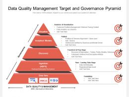 Data Quality Management Target And Governance Pyramid