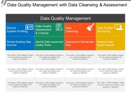 Data Quality Management With Data Cleansing And Assessment
