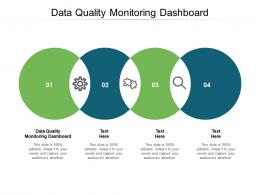 Data Quality Monitoring Dashboard Ppt Powerpoint Presentation Infographic Template Inspiration Cpb