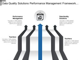 Data Quality Solutions Performance Management Framework Strategic Planning