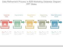 Data Refinement Process In B2b Marketing Database Diagram Ppt Slides