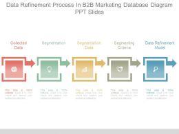 Data Refinement Process In B2b Marketing Database Diagram Ppt Slides