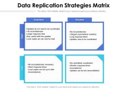 Data Replication Strategies Matrix