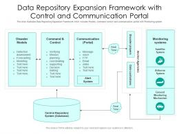Data Repository Expansion Framework With Control And Communication Portal