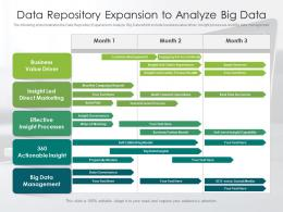 Data Repository Expansion To Analyze Big Data
