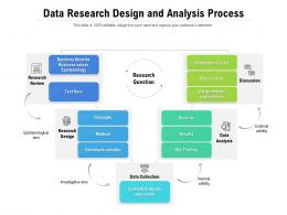 Data Research Design And Analysis Process