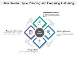 Data Review Cycle Planning And Preparing Gathering Evidence