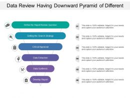 Data Review Having Downward Pyramid Of Different Colors
