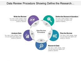 Data Review Procedure Showing Define The Research Question And Analyze Data