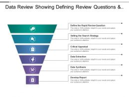 Data Review Showing Defining Review Questions And Search Strategy