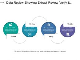 Data Review Showing Extract Review Verify And Update