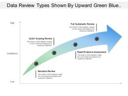 Data Review Types Shown By Upward Green Blue Arrow