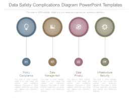 Data Safety Complications Diagram Powerpoint Templates