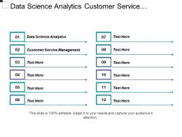 Data Science Analytics Customer Service Management Key Strategic Initiatives
