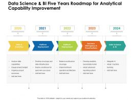 Data Science And BI Five Years Roadmap For Analytical Capability Improvement