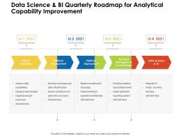 Data Science And BI Quarterly Roadmap For Analytical Capability Improvement