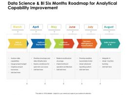 Data Science And BI Six Months Roadmap For Analytical Capability Improvement