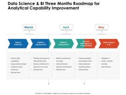 Data Science And BI Three Months Roadmap For Analytical Capability Improvement