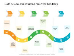 Data Science And Training Five Year Roadmap